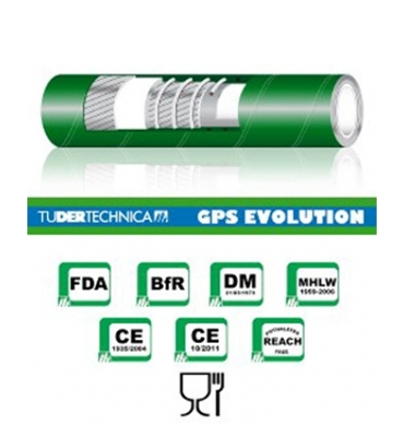 GPS Evolution
